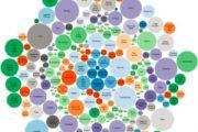 Daten Einlesen in Python