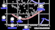 anpassung_visualisierung_seaborn_chapter_py_ds