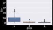 visualisierung_einfach